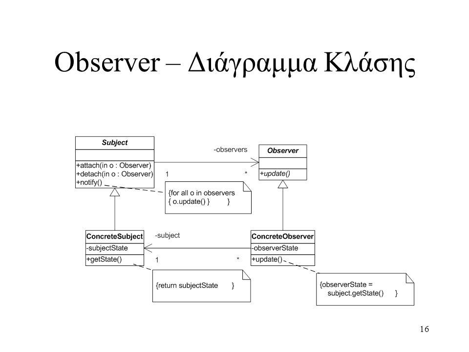 16 Observer – Διάγραμμα Κλάσης