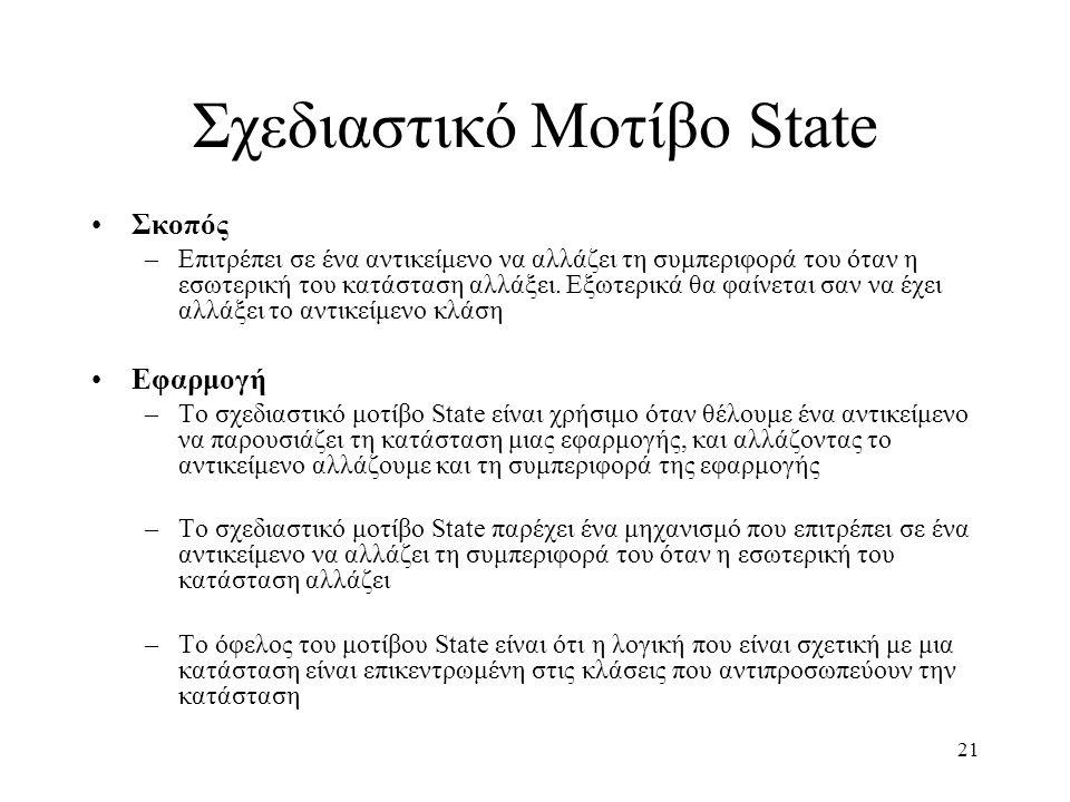 21 Σχεδιαστικό Μοτίβο State Σκοπός –Επιτρέπει σε ένα αντικείμενο να αλλάζει τη συμπεριφορά του όταν η εσωτερική του κατάσταση αλλάξει.