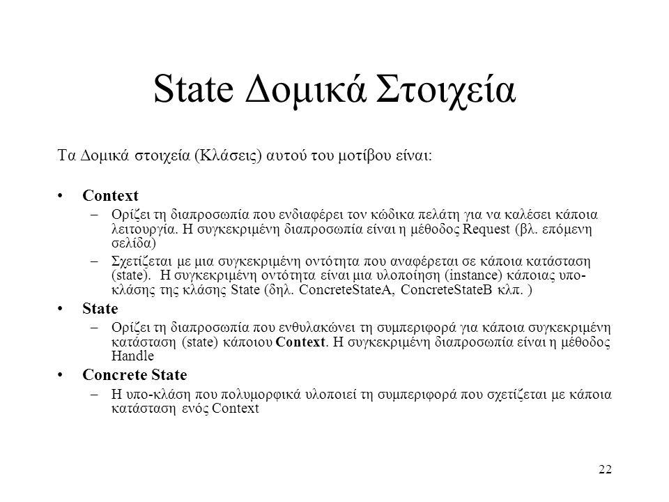22 State Δομικά Στοιχεία Τα Δομικά στοιχεία (Κλάσεις) αυτού του μοτίβου είναι: Context –Ορίζει τη διαπροσωπία που ενδιαφέρει τον κώδικα πελάτη για να καλέσει κάποια λειτουργία.
