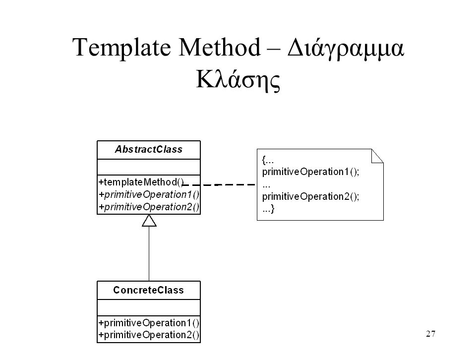 27 Template Method – Διάγραμμα Κλάσης
