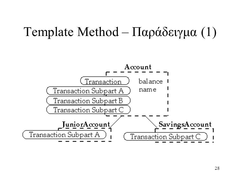 28 Template Method – Παράδειγμα (1)