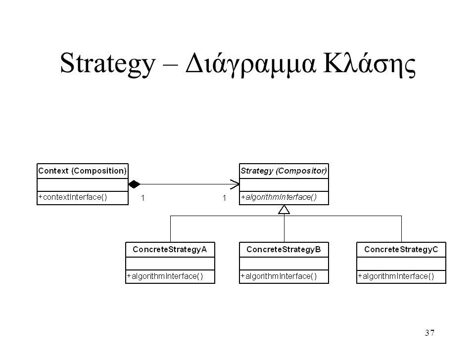37 Strategy – Διάγραμμα Κλάσης
