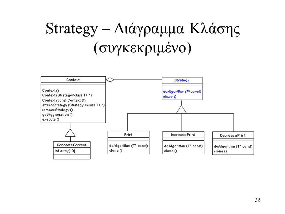 38 Strategy – Διάγραμμα Κλάσης (συγκεκριμένο)