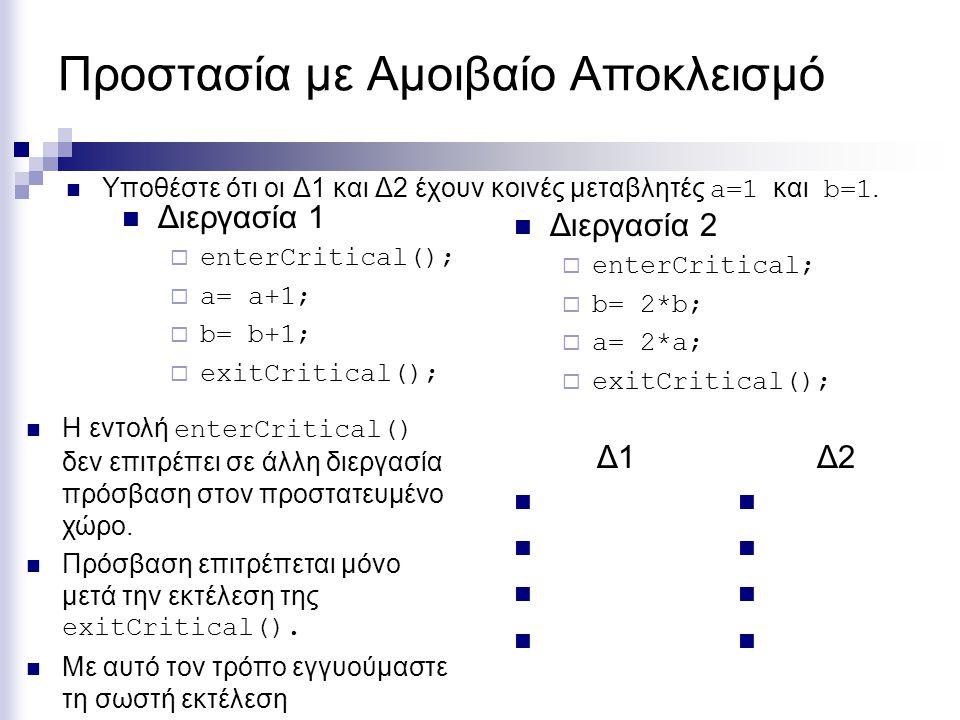 Προστασία με Αμοιβαίο Αποκλεισμό Υποθέστε ότι οι Δ1 και Δ2 έχουν κοινές μεταβλητές a=1 και b=1. Δ1 Δ2 Η εντολή enterCritical() δεν επιτρέπει σε άλλη δ