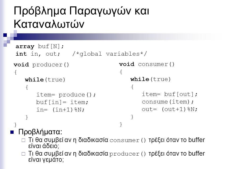 Πρόβλημα Παραγωγών και Καταναλωτών Προβλήματα:  Τι θα συμβεί αν η διαδικασία consumer() τρέξει όταν το buffer είναι άδειο;  Τι θα συμβεί αν η διαδικασία producer() τρέξει όταν το buffer είναι γεμάτο; void producer() { while(true) { item= produce(); buf[in]= item; in= (in+1)%N; } void consumer() { while(true) { item= buf[out]; consume(item); out= (out+1)%N; } array buf[N]; int in, out; /*global variables*/