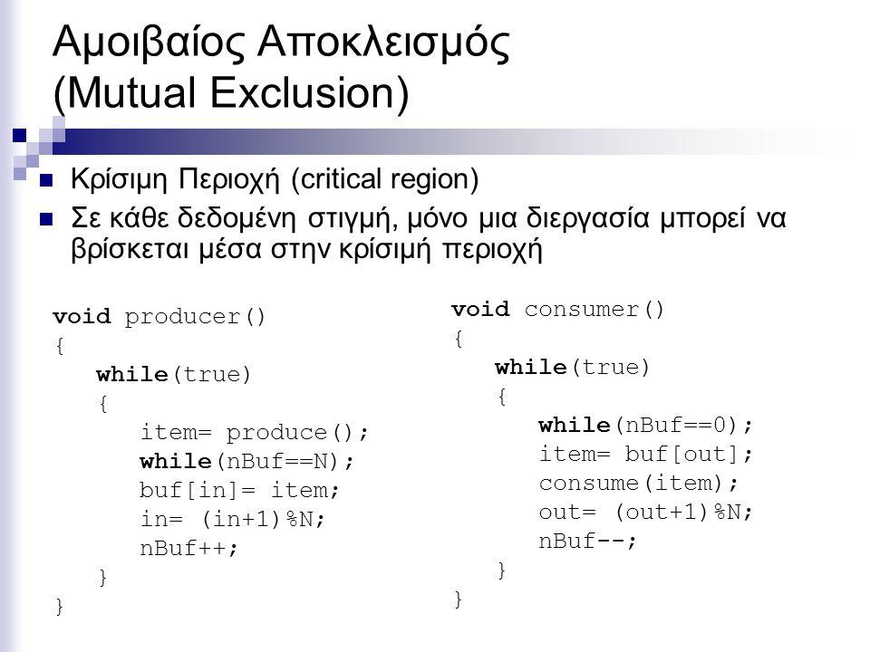Αμοιβαίος Αποκλεισμός (Mutual Exclusion) Κρίσιμη Περιοχή (critical region) Σε κάθε δεδομένη στιγμή, μόνο μια διεργασία μπορεί να βρίσκεται μέσα στην κρίσιμή περιοχή void producer() { while(true) { item= produce(); while(nBuf==N); buf[in]= item; in= (in+1)%N; nBuf++; } void consumer() { while(true) { while(nBuf==0); item= buf[out]; consume(item); out= (out+1)%N; nBuf--; }