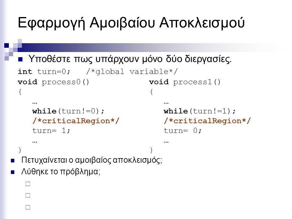 Εφαρμογή Αμοιβαίου Αποκλεισμού Υποθέστε πως υπάρχουν μόνο δύο διεργασίες. void process0() { … while(turn!=0); /*criticalRegion*/ turn= 1; … } int turn