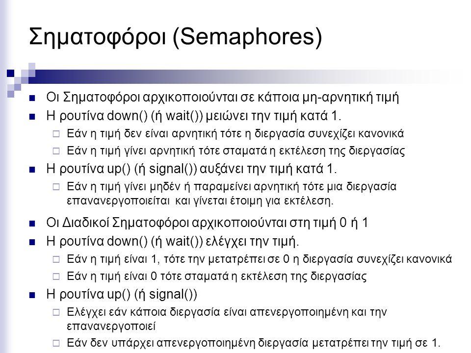 Σηματοφόροι (Semaphores) Οι Σηματοφόροι αρχικοποιούνται σε κάποια μη-αρνητική τιμή Η ρουτίνα down() (ή wait()) μειώνει την τιμή κατά 1.  Εάν η τιμή δ