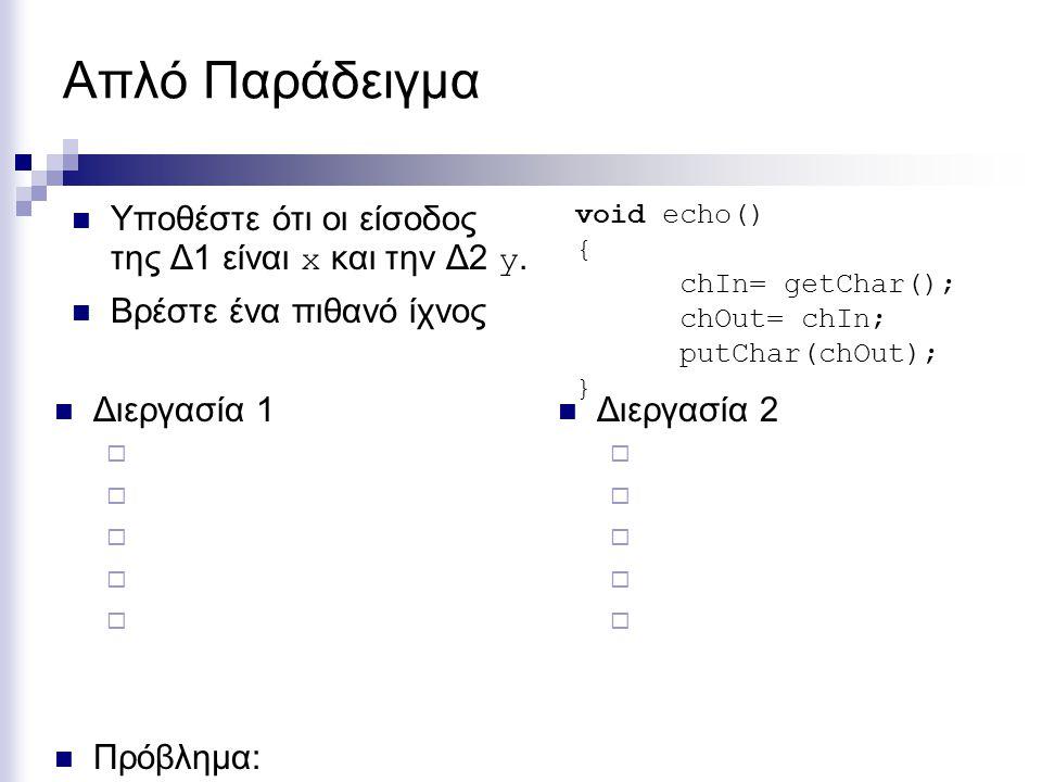 Απλό Παράδειγμα Υποθέστε ότι οι είσοδος της Δ1 είναι x και την Δ2 y. Βρέστε ένα πιθανό ίχνος Διεργασία 1      void echo() { chIn= getChar(); chOu