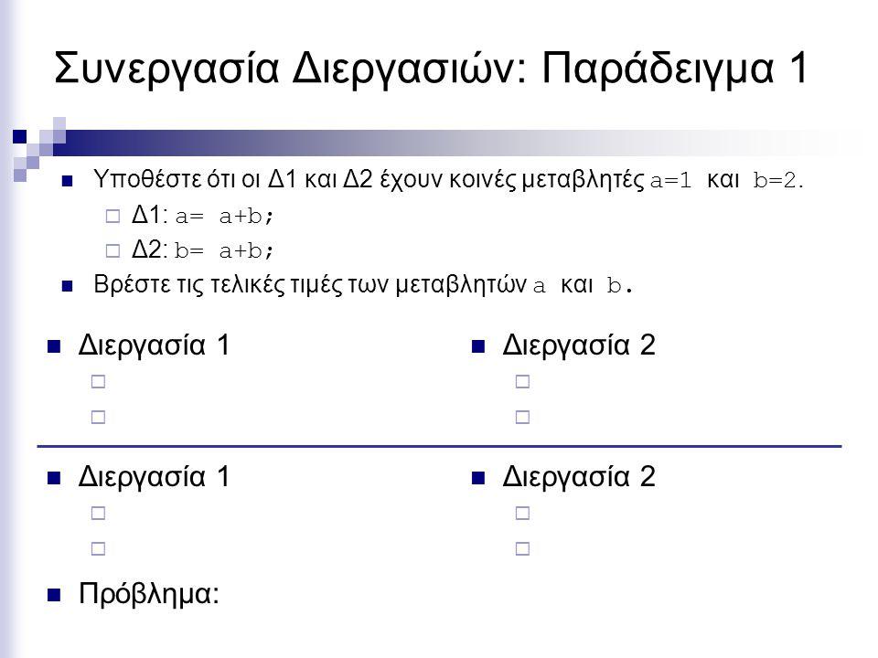 Συνεργασία Διεργασιών: Παράδειγμα 1 Υποθέστε ότι οι Δ1 και Δ2 έχουν κοινές μεταβλητές a=1 και b=2.