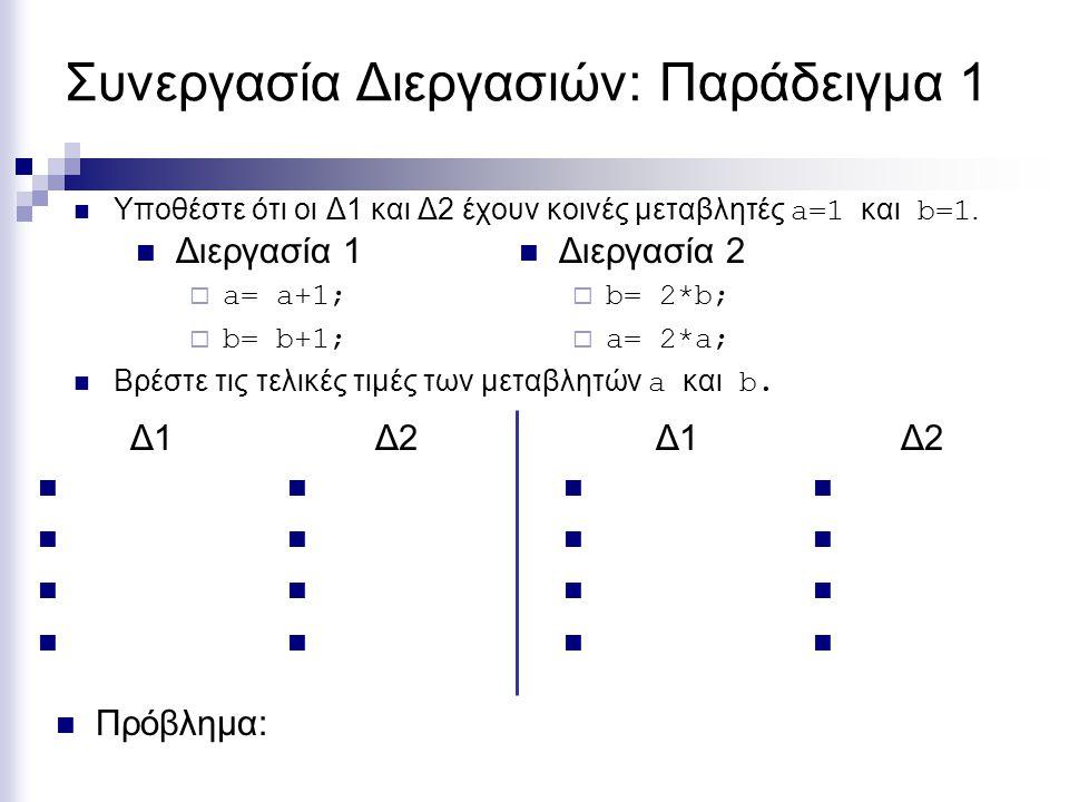 Συνεργασία Διεργασιών: Παράδειγμα 1 Υποθέστε ότι οι Δ1 και Δ2 έχουν κοινές μεταβλητές a=1 και b=1. Βρέστε τις τελικές τιμές των μεταβλητών a και b. Δ1