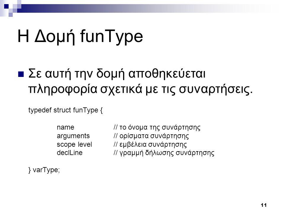 11 Η Δομή funType Σε αυτή την δομή αποθηκεύεται πληροφορία σχετικά με τις συναρτήσεις.