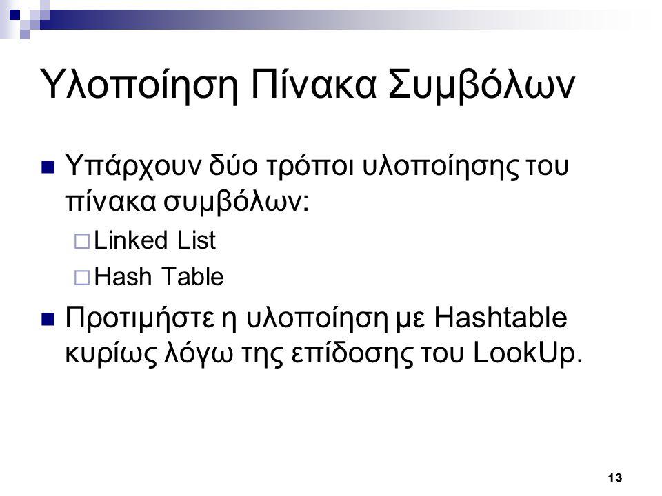 13 Υλοποίηση Πίνακα Συμβόλων Υπάρχουν δύο τρόποι υλοποίησης του πίνακα συμβόλων:  Linked List  Hash Table Προτιμήστε η υλοποίηση με Hashtable κυρίως λόγω της επίδοσης του LookUp.