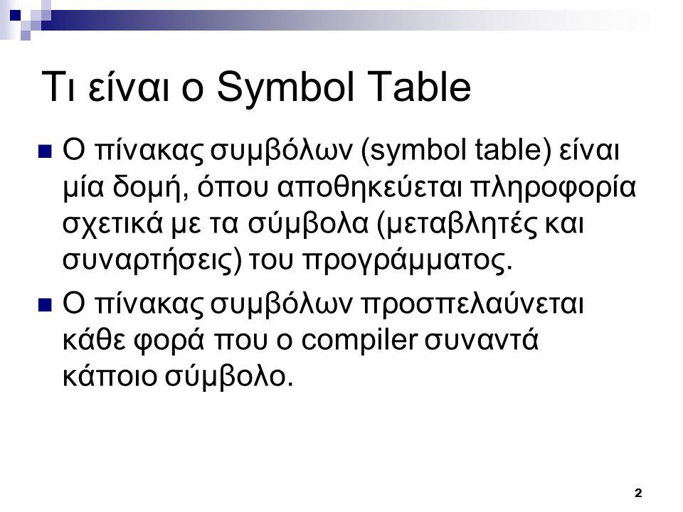 3 Ποια είναι η δουλειά του Symbol Table read(a);//< Σημασία των read, a.