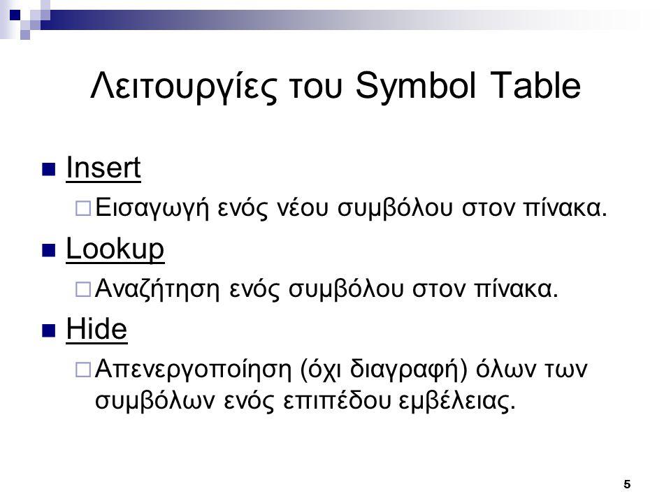 5 Λειτουργίες του Symbol Table Insert  Εισαγωγή ενός νέου συμβόλου στον πίνακα.