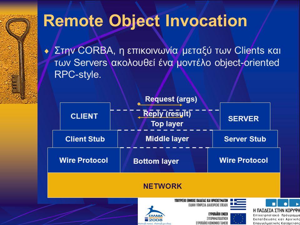 CORBA γενικά  Η διαφάνεια είναι η κεντρική ιδέα της CORBA –'Τοποθεσία' – δυνατότητα να επικαλεστεί (invoke) ένα αντικείμενο χωρίς να ενδιαφέρεται για το που το αντικείμενο βρίσκεται στο δίκτυο –Γλώσσα προγραμματισμού – ελευθερία στο να κατασκευάζεις το interface σε οποιαδήποτε γλώσσα Client Stub Code (proxy) Stub Code (skeleton) O R B Object Implementation