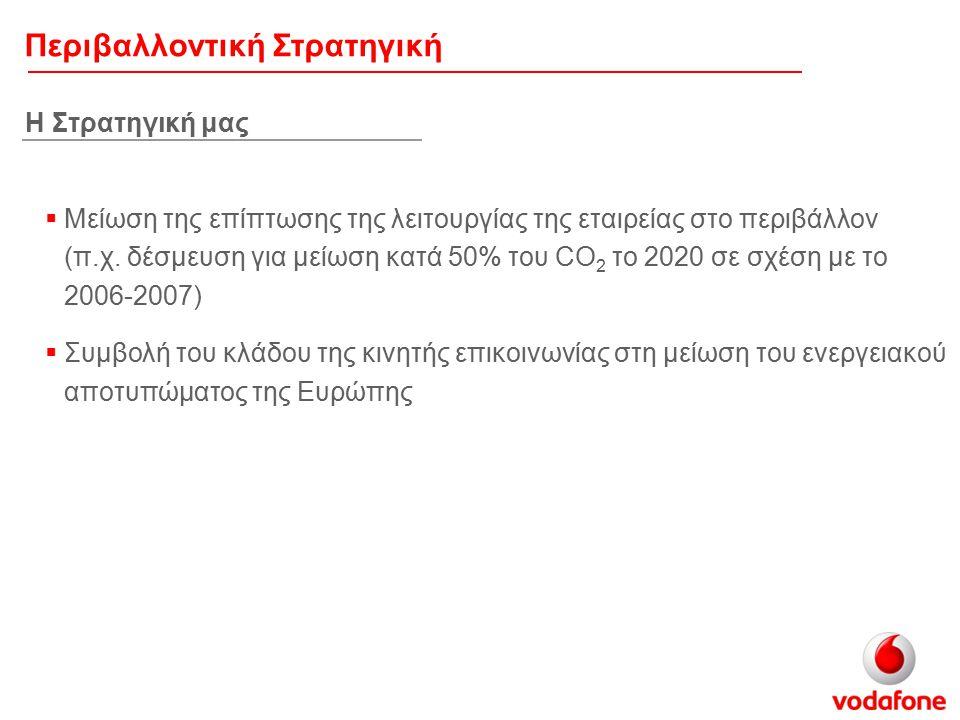 Μειώνουμε την επίδραση μας στο περιβάλλον Στοιχεία 2009-2010 Κατανάλωση ενέργειας στο δίκτυο της εταιρείας: 80,7 GWh Προγράμματα εξοικονόμησης ενέργειας / ανανεώσιμων πηγών ενέργειας Σταθμοί Βάσης:  Σύστημα ψύξης/θέρμανσης Free cooling  Αύξηση της θερμοκρασίας ψύξης στους 28οC  Αντικατάσταση εξοπλισμού 3 ης γενιάς με νέου τύπου 50% πιο αποδοτικού ενεργειακά  Αντικατάσταση υφιστάμενων γεννητριών μεγάλης δυναμικότητας με νέου τύπου μικρότερης δυναμικότητας με αποτέλεσμα τη μείωση της κατανάλωσης diesel  Εφαρμογή υβριδικής λειτουργίας γεννητριών σε συνδυασμό με μπαταρίες με αποτέλεσμα τη μείωση της κατανάλωσης diesel  Εγκατάσταση φωτοβολταϊκών συστημάτων  Λειτουργία Πράσινου Σταθμού Βάσης (ανεμογεννήτρια, φωτοβολταϊκό, κυψέλες υδρογόνου) Κέντρα Μεταγωγής – Data Centers  Αύξηση θερμοκρασίας ψύξης στους 22οC και 24οC κατά περίπτωση  Απενεργοποίηση εφεδρικών μονάδων κλιματισμού Δείκτες επίδοσης:  Εξοικονόμηση 29,6% της ενέργειας που καταναλώνεται στο δίκτυο (23,9 GWh)  Εξοικονόμηση κόστους της τάξης των €4,7 εκατ.