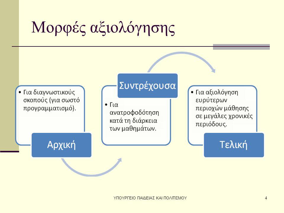 4 Μορφές αξιολόγησης
