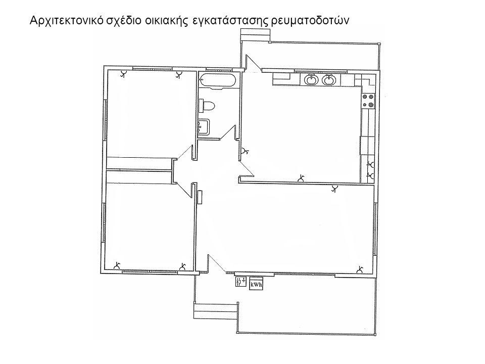 Αρχιτεκτονικό σχέδιο οικιακής εγκατάστασης ρευματοδοτών