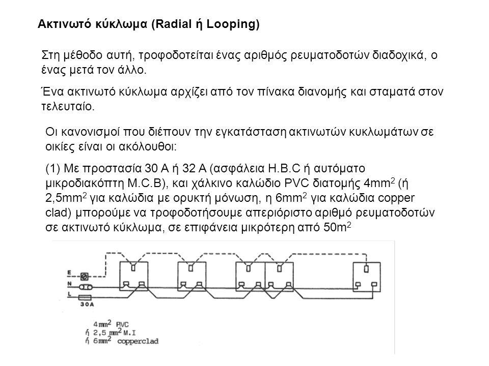 Ακτινωτό κύκλωμα (Radial ή Looping) Στη μέθοδο αυτή, τροφοδοτείται ένας αριθμός ρευματοδοτών διαδοχικά, ο ένας μετά τον άλλο. Ένα ακτινωτό κύκλωμα αρχ