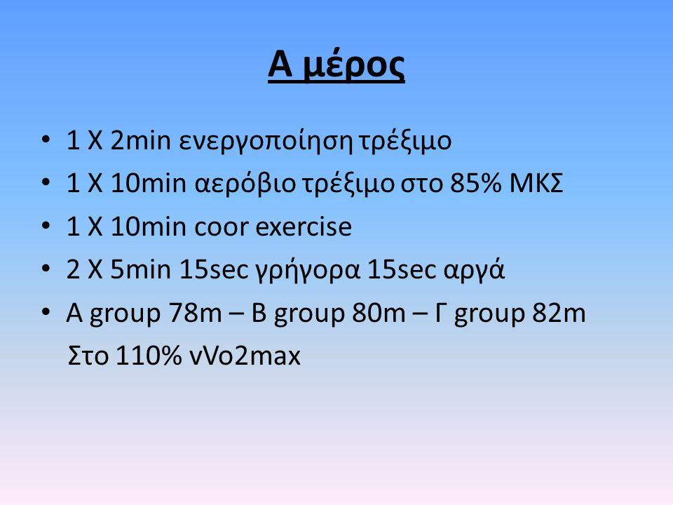 Α μέρος 1 Χ 2min ενεργοποίηση τρέξιμο 1 Χ 10min αερόβιο τρέξιμο στο 85% ΜΚΣ 1 Χ 10min coor exercise 2 X 5min 15sec γρήγορα 15sec αργά Α group 78m – Β