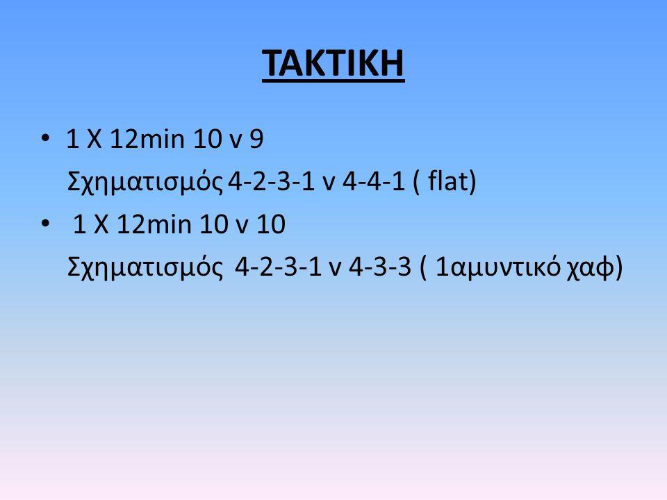 ΤΑΚΤΙΚΗ 1 Χ 12min 10 v 9 Σχηματισμός 4-2-3-1 v 4-4-1 ( flat) 1 Χ 12min 10 v 10 Σχηματισμός 4-2-3-1 v 4-3-3 ( 1αμυντικό χαφ)