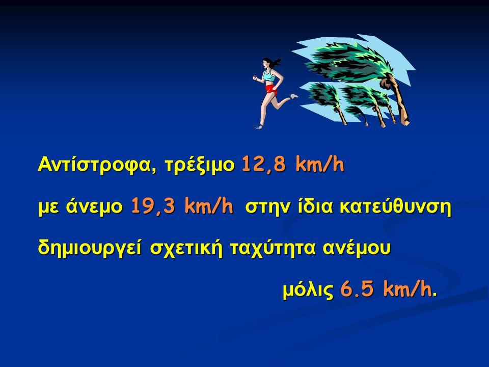 Αντίστροφα, τρέξιμο 12,8 km/h με άνεμο 19,3 km/h στην ίδια κατεύθυνση δημιουργεί σχετική ταχύτητα ανέμου μόλις 6.5 km/h.