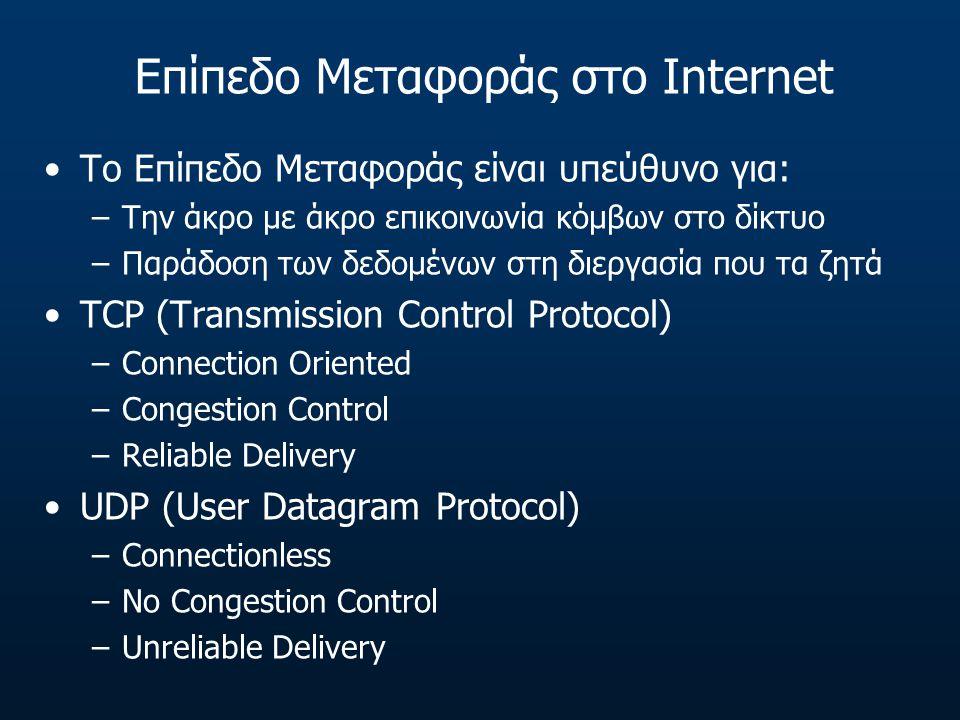 Επίπεδο Μεταφοράς στο Internet Το Επίπεδο Μεταφοράς είναι υπεύθυνο για: –Την άκρο με άκρο επικοινωνία κόμβων στο δίκτυο –Παράδοση των δεδομένων στη διεργασία που τα ζητά TCP (Transmission Control Protocol) –Connection Oriented –Congestion Control –Reliable Delivery UDP (User Datagram Protocol) –Connectionless –No Congestion Control –Unreliable Delivery