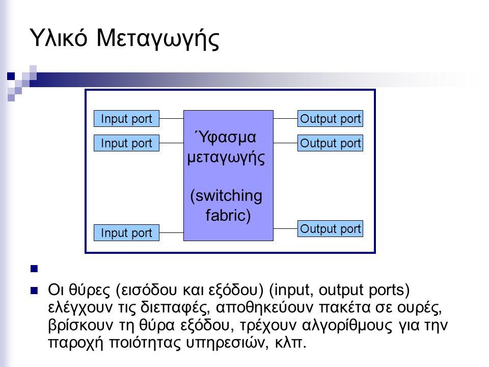 Υλικό Μεταγωγής Οι θύρες (εισόδου και εξόδου) (input, output ports) ελέγχουν τις διεπαφές, αποθηκεύουν πακέτα σε ουρές, βρίσκουν τη θύρα εξόδου, τρέχουν αλγορίθμους για την παροχή ποιότητας υπηρεσιών, κλπ.