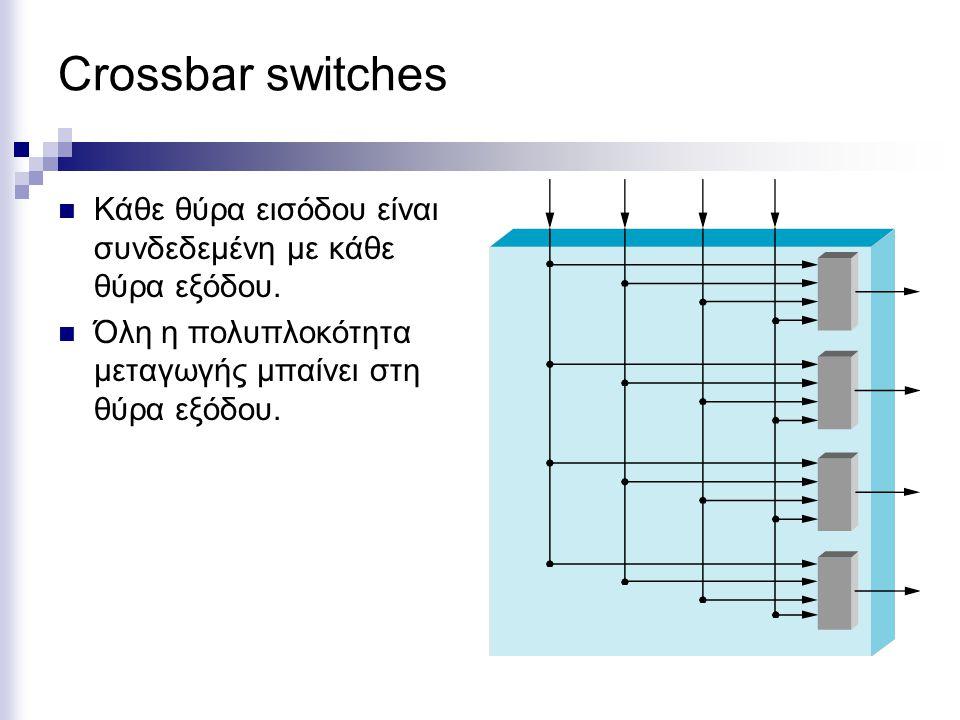 Crossbar switches Κάθε θύρα εισόδου είναι συνδεδεμένη με κάθε θύρα εξόδου.