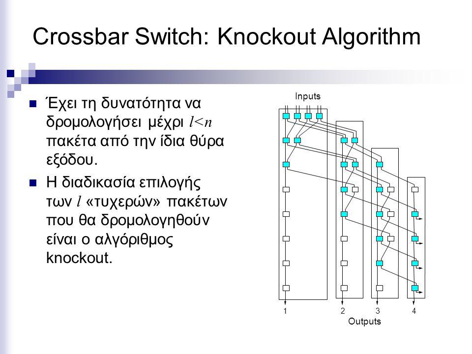 Crossbar Switch: Knockout Algorithm Έχει τη δυνατότητα να δρομολογήσει μέχρι l<n πακέτα από την ίδια θύρα εξόδου.