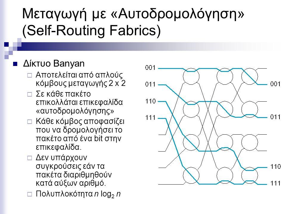 Μεταγωγή με «Αυτοδρομολόγηση» (Self-Routing Fabrics) Δίκτυο Banyan  Αποτελείται από απλούς κόμβους μεταγωγής 2 x 2  Σε κάθε πακέτο επικολλάται επικεφαλίδα «αυτοδρομολόγησης»  Κάθε κόμβος αποφασίζει που να δρομολογήσει το πακέτο από ένα bit στην επικεφαλίδα.