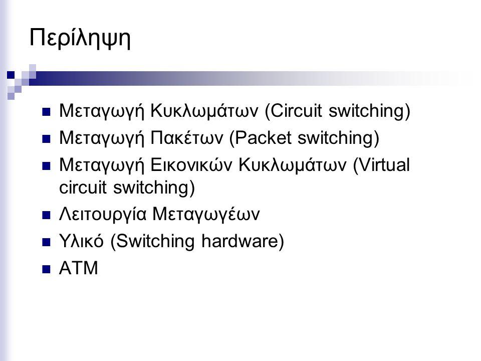 Περίληψη Μεταγωγή Κυκλωμάτων (Circuit switching) Μεταγωγή Πακέτων (Packet switching) Μεταγωγή Εικονικών Κυκλωμάτων (Virtual circuit switching) Λειτουργία Μεταγωγέων Υλικό (Switching hardware) ATM