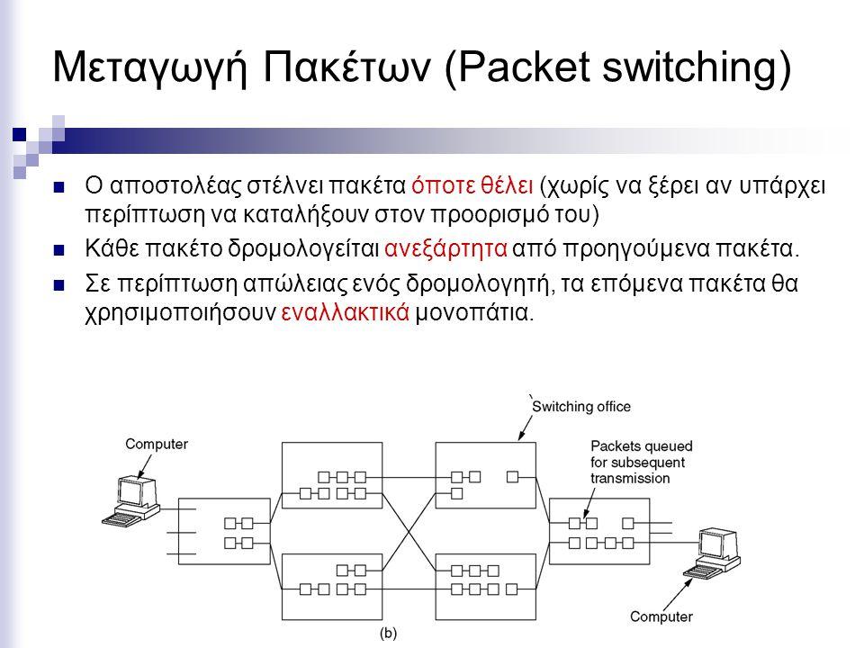 Μεταγωγή Πακέτων (Packet switching) Ο αποστολέας στέλνει πακέτα όποτε θέλει (χωρίς να ξέρει αν υπάρχει περίπτωση να καταλήξουν στον προορισμό του) Κάθε πακέτο δρομολογείται ανεξάρτητα από προηγούμενα πακέτα.