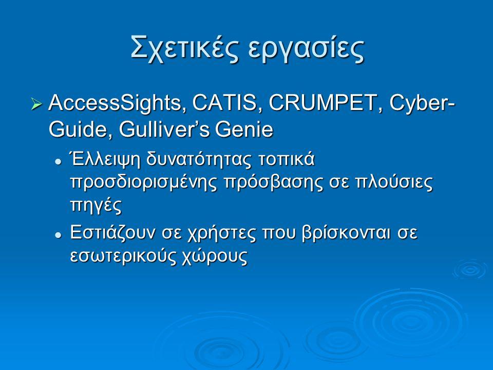 Σχετικές εργασίες  AccessSights, CATIS, CRUMPET, Cyber- Guide, Gulliver's Genie Έλλειψη δυνατότητας τοπικά προσδιορισμένης πρόσβασης σε πλούσιες πηγές Έλλειψη δυνατότητας τοπικά προσδιορισμένης πρόσβασης σε πλούσιες πηγές Εστιάζουν σε χρήστες που βρίσκονται σε εσωτερικούς χώρους Εστιάζουν σε χρήστες που βρίσκονται σε εσωτερικούς χώρους