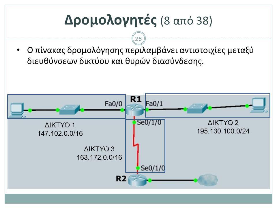 26 Δρομολογητές (8 από 38) Ο πίνακας δρομολόγησης περιλαμβάνει αντιστοιχίες μεταξύ διευθύνσεων δικτύου και θυρών διασύνδεσης.