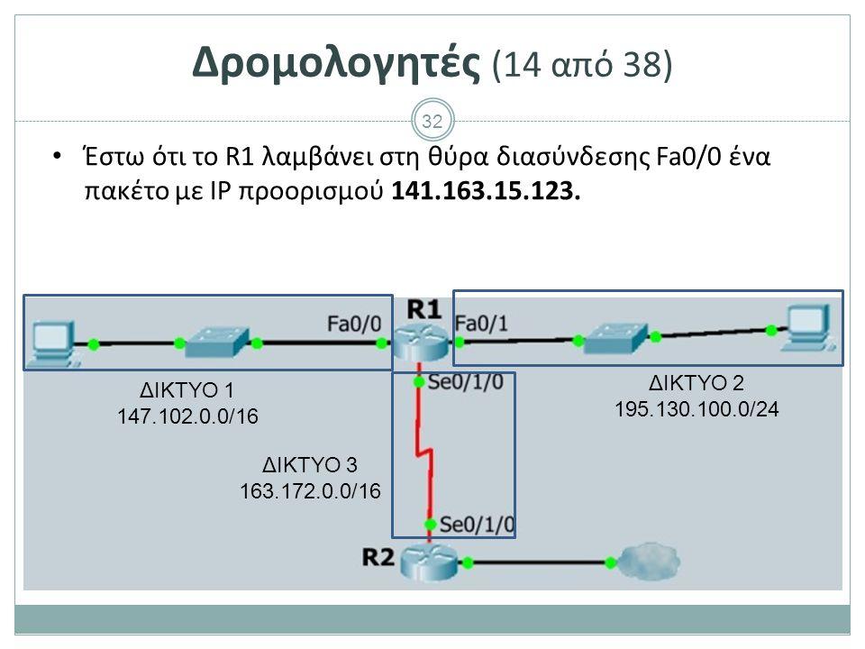 32 Δρομολογητές (14 από 38) Έστω ότι το R1 λαμβάνει στη θύρα διασύνδεσης Fa0/0 ένα πακέτο με IP προορισμού 141.163.15.123.