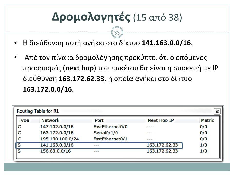 33 Δρομολογητές (15 από 38) Η διεύθυνση αυτή ανήκει στο δίκτυο 141.163.0.0/16.