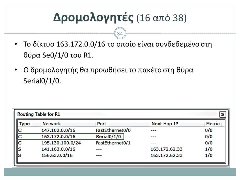34 Δρομολογητές (16 από 38) Το δίκτυο 163.172.0.0/16 το οποίο είναι συνδεδεμένο στη θύρα Se0/1/0 του R1.