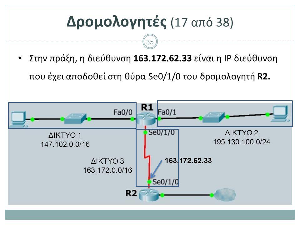 35 Δρομολογητές (17 από 38) Στην πράξη, η διεύθυνση 163.172.62.33 είναι η IP διεύθυνση που έχει αποδοθεί στη θύρα Se0/1/0 του δρομολογητή R2.