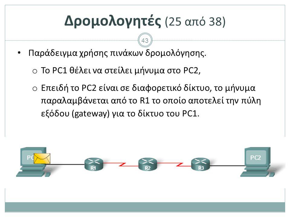 43 Δρομολογητές (25 από 38) Παράδειγμα χρήσης πινάκων δρομολόγησης.