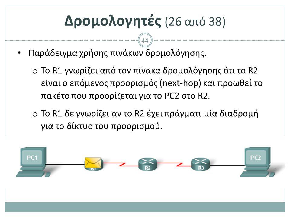 44 Δρομολογητές (26 από 38) Παράδειγμα χρήσης πινάκων δρομολόγησης.