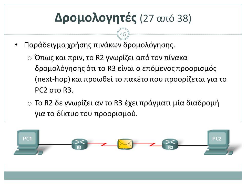 45 Δρομολογητές (27 από 38) Παράδειγμα χρήσης πινάκων δρομολόγησης.