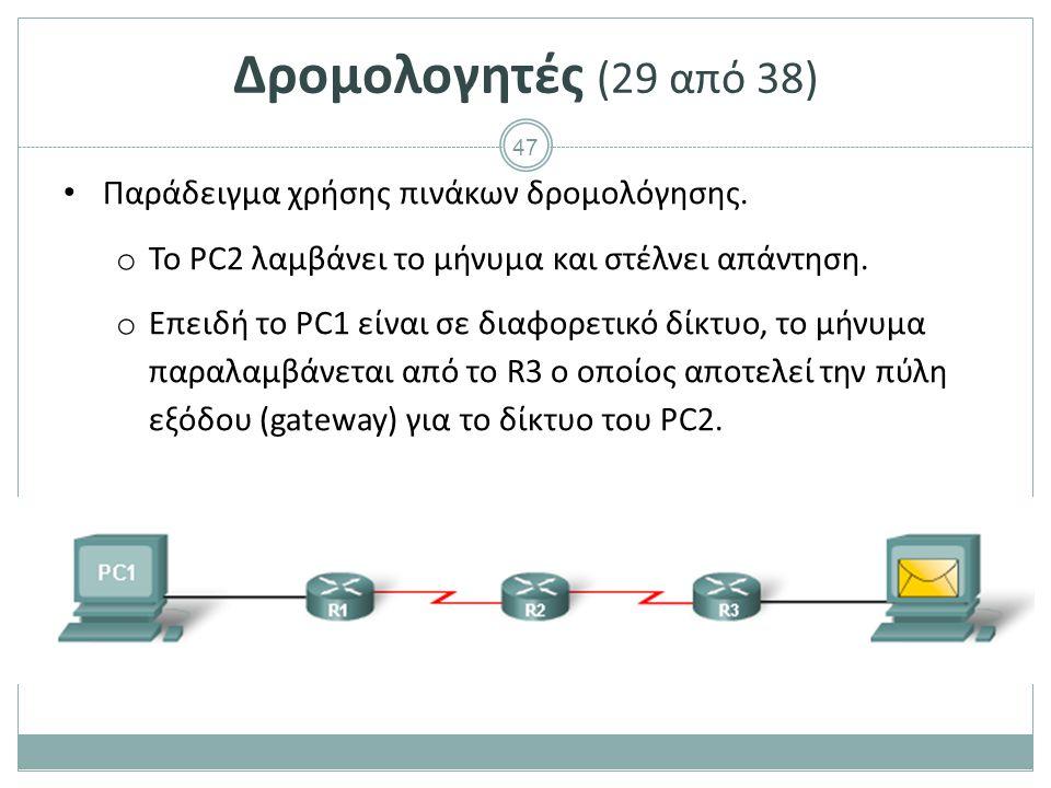 47 Δρομολογητές (29 από 38) Παράδειγμα χρήσης πινάκων δρομολόγησης.