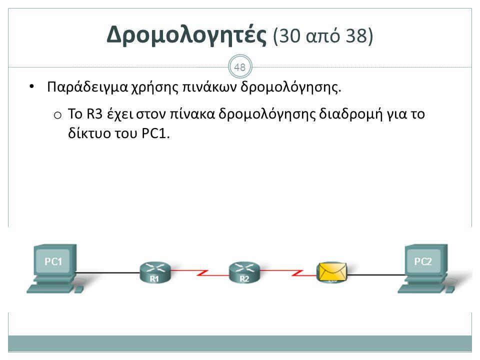 48 Δρομολογητές (30 από 38) Παράδειγμα χρήσης πινάκων δρομολόγησης.