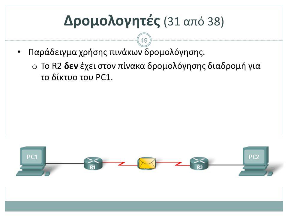 49 Δρομολογητές (31 από 38) Παράδειγμα χρήσης πινάκων δρομολόγησης.