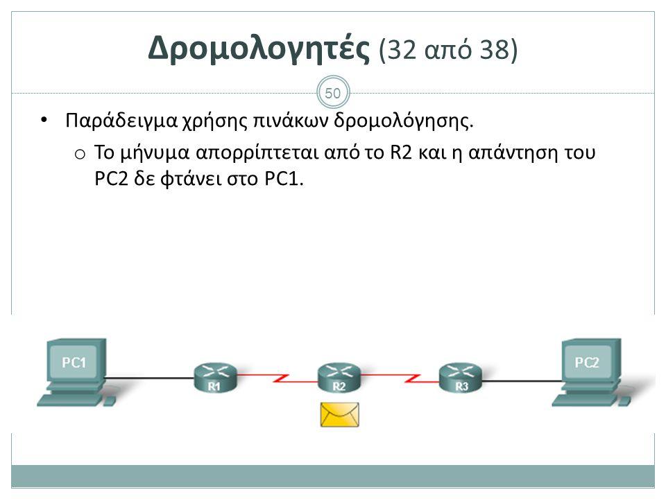 50 Δρομολογητές (32 από 38) Παράδειγμα χρήσης πινάκων δρομολόγησης.