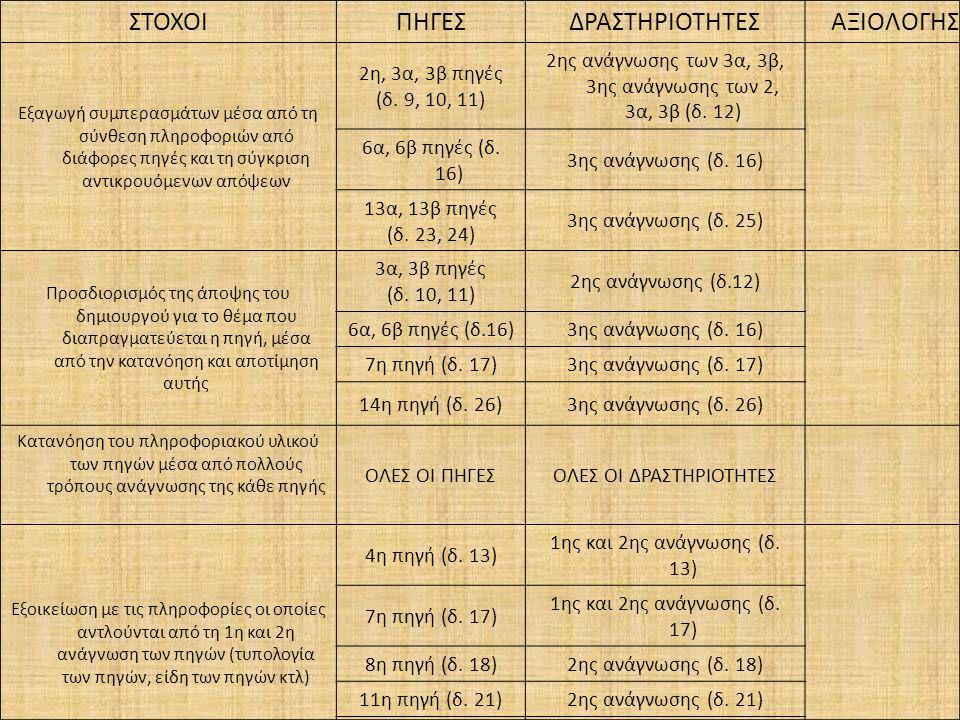 ΣΤΟΧΟΙΠΗΓΕΣΔΡΑΣΤΗΡΙΟΤΗΤΕΣΑΞΙΟΛΟΓΗΣΗ Κατανόηση του επιστημονικού χαρακτήρα του μαθήματος της ιστορίας 1η πηγή (δ. 8)3ης ανάγνωσης (δ. 8) Κατανόηση των