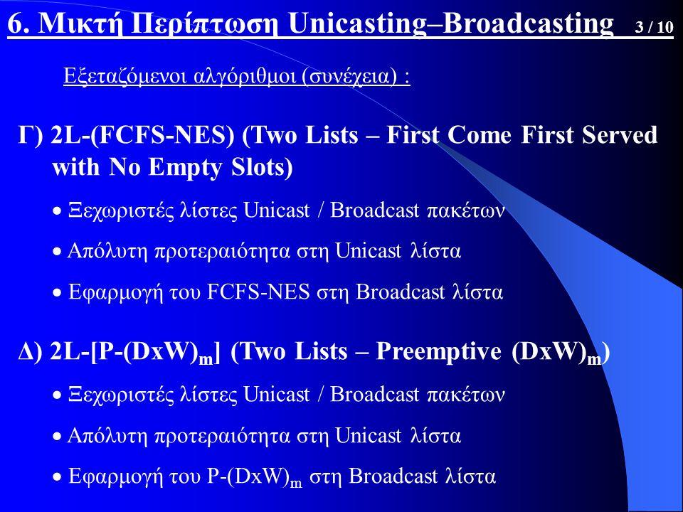 Εξεταζόμενοι αλγόριθμοι (συνέχεια) : Γ) 2L-(FCFS-NES) (Two Lists – First Come First Served with No Empty Slots)  Ξεχωριστές λίστες Unicast / Broadcast πακέτων  Απόλυτη προτεραιότητα στη Unicast λίστα  Εφαρμογή του FCFS-NES στη Broadcast λίστα Δ) 2L-[P-(DxW) m ] (Two Lists – Preemptive (DxW) m )  Ξεχωριστές λίστες Unicast / Broadcast πακέτων  Απόλυτη προτεραιότητα στη Unicast λίστα  Εφαρμογή του P-(DxW) m στη Broadcast λίστα 6.