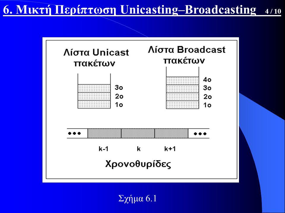 6. Μικτή Περίπτωση Unicasting–Broadcasting 4 / 10 Σχήμα 6.1